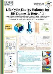 Life Cycle Energy Balance for UK Domestic Retrofits - Poster, 2019